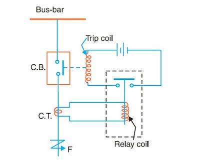 What Are Protective Relays Relay Circuit Diagram Electrical Circuit Diagram