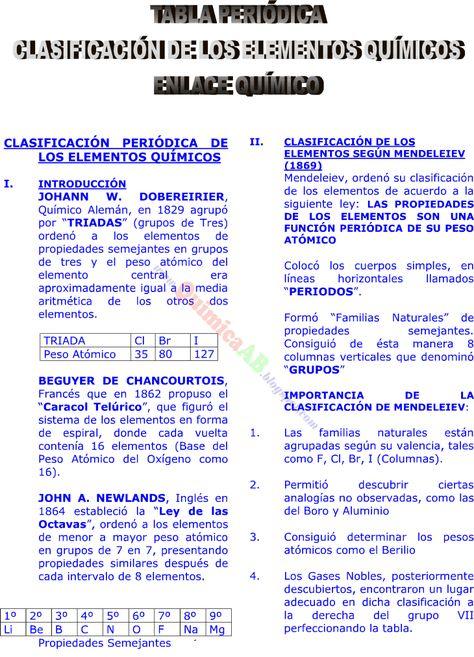 Elementos quimicos elementos quimicos Pinterest - best of que uso tiene la tabla periodica de los elementos quimicos