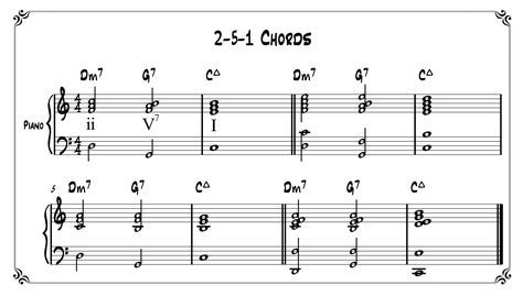 Total Beginner Jazz Piano Lesson 2 5 1 Chords With Images Muzică