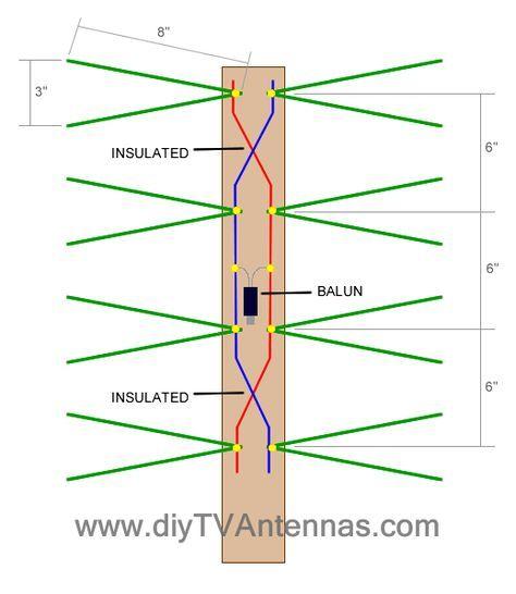 Homemade Tv Antenna Google Search Diy Tv Antenna Hd Antenna Diy Tv Antenna