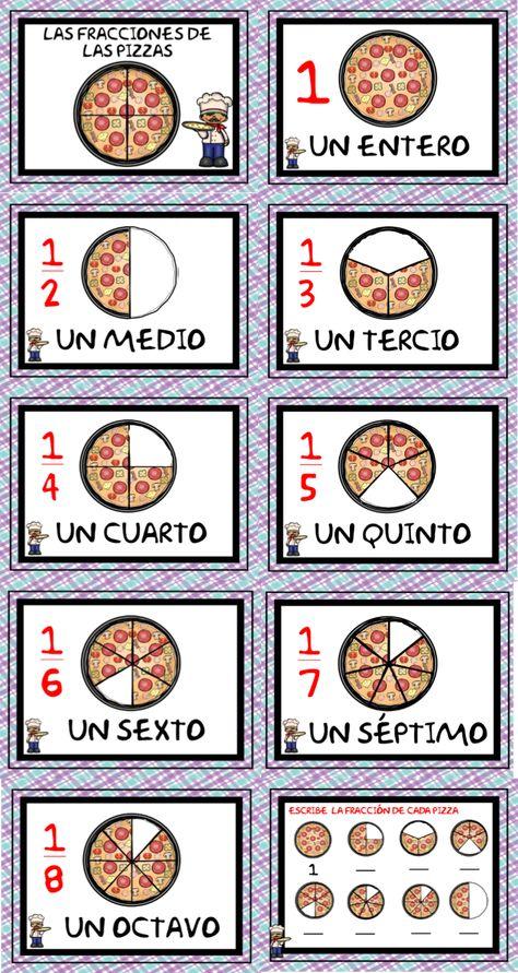 FraccionesPizza1