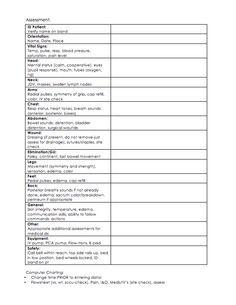 25 Nursing Ideas Nursing Notes Nursing School Tips Nursing School