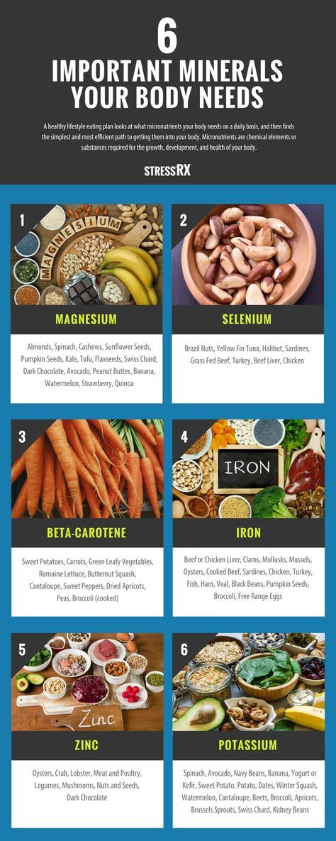 What Foods Heal Your Thyroid Best And Worst Foods For Hypothyroidism Hypothyroidism Recipes Thyroid Hypothyroidism Diet