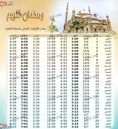 Pin By Enas On Holy Quran Ramadan Words Arabic Quotes