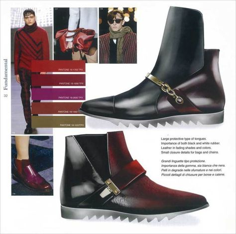 Shoes Trend Book - F/W 15/16  Men's shoe trends for Fall and Winter. Shoes definitely showcase gender differences when it comes to fashion.