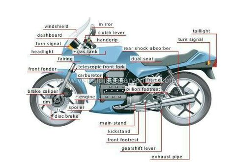 Motorcycle | English | Pinterest | English