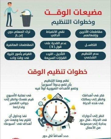 طرق لتستثمر في نفسك مهارات In 2021 Life Skills Activities Life Skills Learning Websites