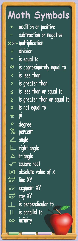 The 10 Best Mathmbols Images On Pinterest English Classroom