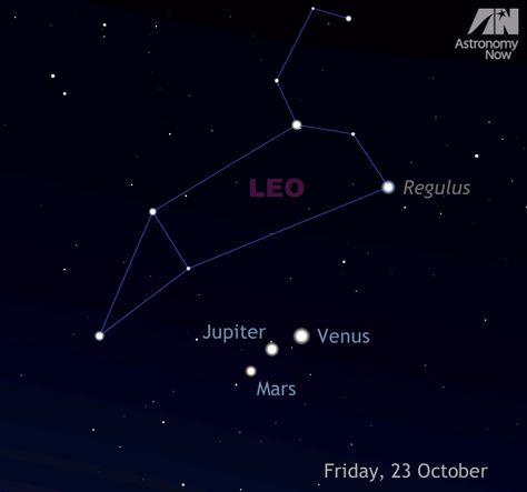 PixPanache: Venus & Jupiter Conjunction