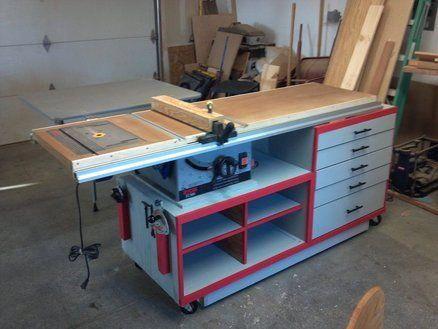 Setting Up Shop Stationary Power Tools En 2020 Avec Images Atelier Bricolage Bois Bricolage Bois A Table