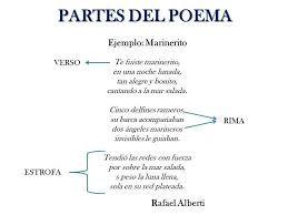 Buscar Un Poema De 3 Estrofas Y 4 Versos Que Tenga Rimas