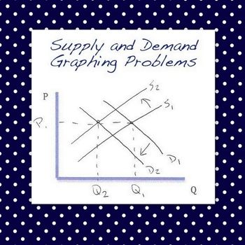 Economics Graphing Problems On Supply And Demand Graphing Economics For Kids Economics