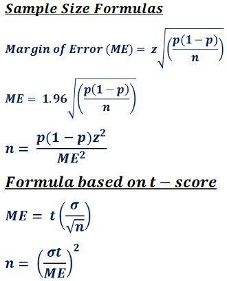 Step 1: Find the Z score