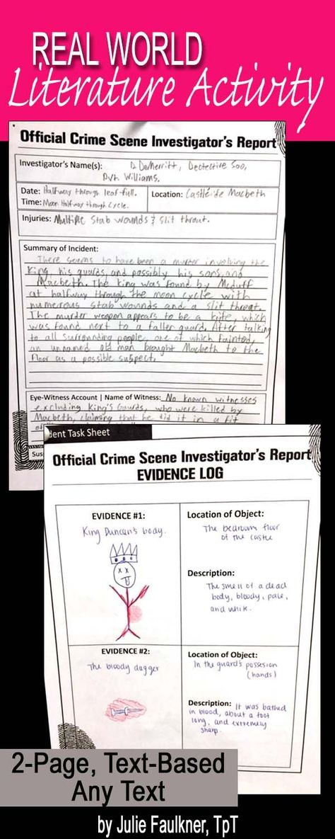 Crime Scene Investigator Police Report, Creative, Text-Based Fun