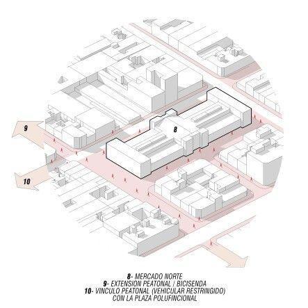 03 Public Space North Market Cordoba Fusion Of The Pedestrian Diagram Architecture Architecture Concept Diagram Architecture Presentation