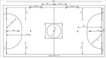Saiba Quais Sao As Regras Do Futsal As Punicoes Os Equipamentos