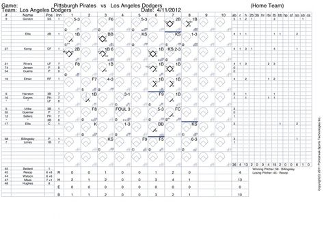baseball keeping score (K-ForCE Lite) iPhone app, Scores and - baseball scoresheet