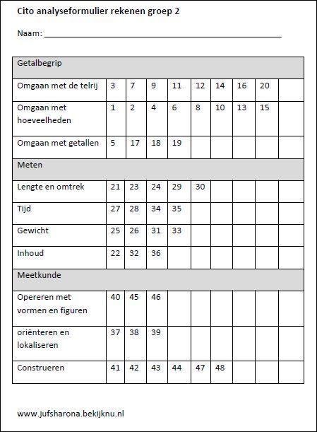 Hedendaags Cito analyseformulier rekenen groep 2 | Analyse, Rekenen QL-16