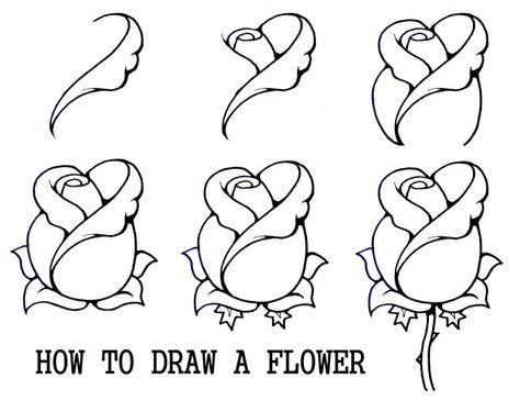 Como Desenhar Uma Rosa Desenhos A Lápis De Flores Imagens