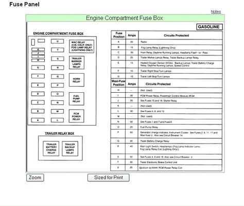 1995 F350 Fuse Box | schematic and wiring diagram