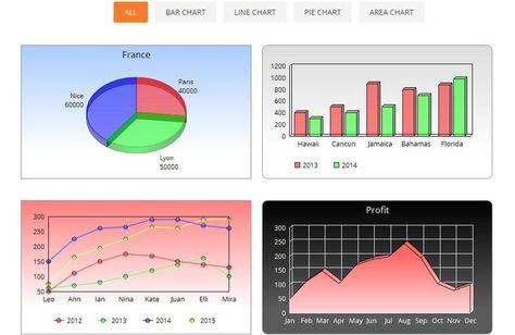 ChartGo es una espectacular herramienta online gratuita con la que podemos crear fácilmente todo tipo de gráficas de aspecto profesional.