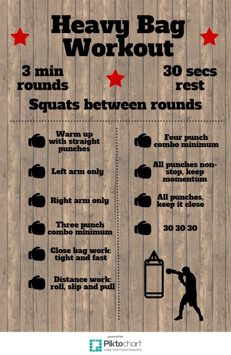 Boxing Workout On Pinterest Explore 50 Ideas With Punching Bag Routine And Training More