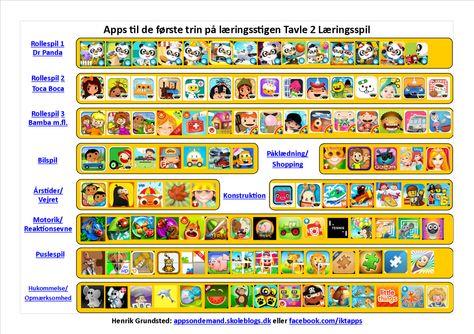 Laeringsspil Apps Undervisning Laering