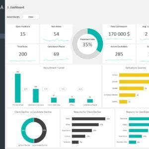 Hr Recruitment Dashboard Template Adnia Solutions Dashboard Template Excel Dashboard Templates Metrics Dashboard