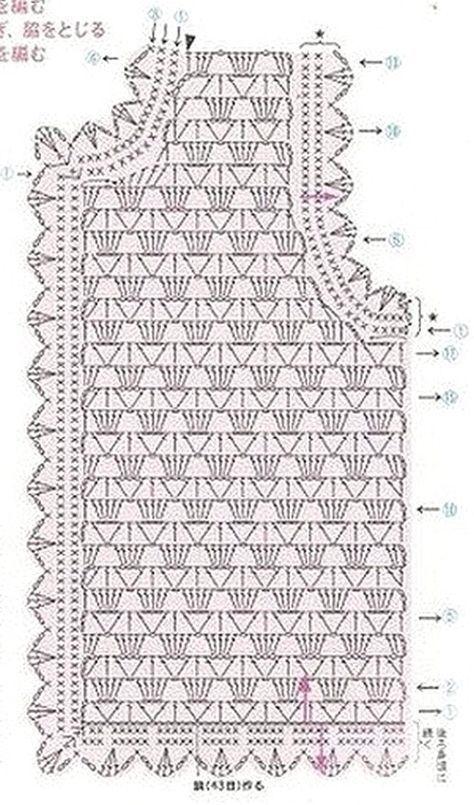 Freeform Crochet - Como fazer um Vestido em tecido e crochê para Bebe  #amigurumi #crochet #knitting #amigurumi patterns #crochet afghan patterns #baby crochet patterns #crochet afghan #yarn #crochet scarf #crochet blanket