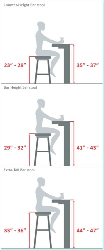 Standard Height Of Bar Table Standard Breakfast Bar Height Types