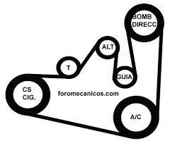 Resultado De Imagen Para Diagrama Correa Poly V Gol 1 9 Diesel
