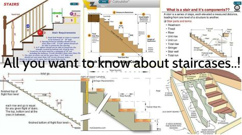Staircase, Step, Riser, Railu2026 and More Terms Used in the - plan cuisine restaurant normes