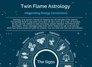 Twin Flame Astrology – Decoding Your Unique Pair Energies | TF
