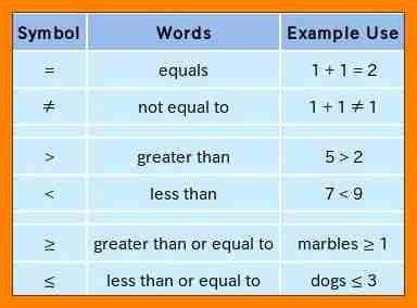 Less Than Symbol Example Unconventional Depiction Greater And Symbols 2 Uk Bor Unconventional Greater Words