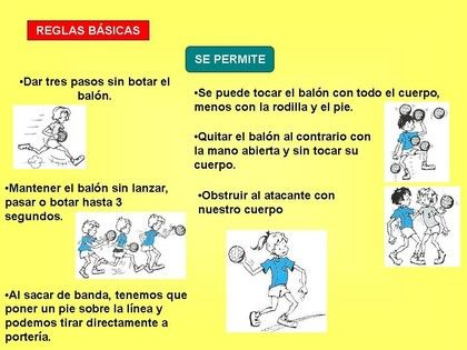 Reglas Basicas Balonmano Clases De Educacion Fisica Mini