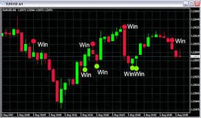 Trading terms for binary options reviews