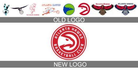 Meaning Atlanta Hawks Logo And Symbol History And Evolution Futebol Basquete