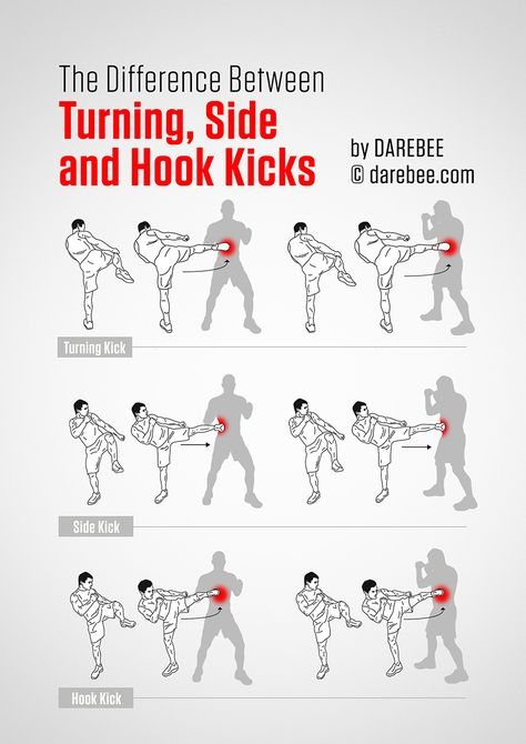 Improve your Muay Thai workouts with better training routines and drills. List of Muay Thai exercises to take your fighting to the next level Boxing Training Workout, Mma Workout, Kickboxing Workout, Mma Training, Muay Thai Training Workouts, Boxing Workout With Bag, Self Defense Moves, Self Defense Martial Arts, Martial Arts Workout