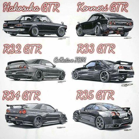 275 Best R34 Skyline Images On Pinterest   Import Cars, Dream Cars And Nissan  Skyline Gt