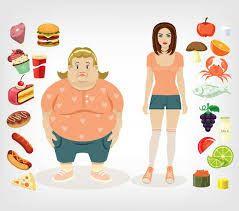 Desafio 27 Dias Metabolismo Alimentos Acelerar O Metabolismo