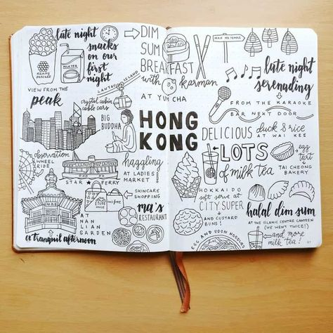 hong kong travel bucket list bullet journal layout
