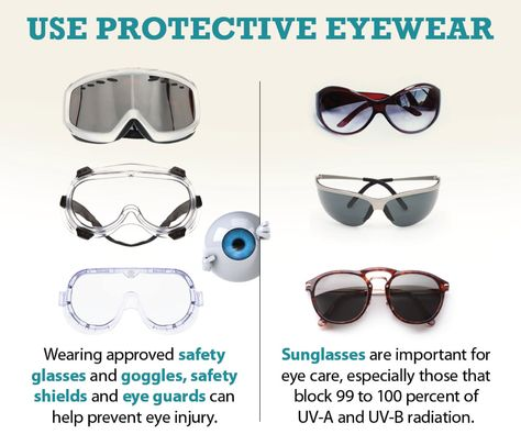 Wear appropriate safety eyewear at all times...