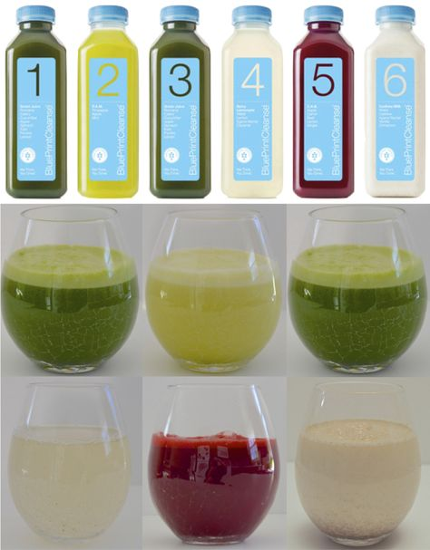 3-Day DIY Juice Cleanse Shopping List for 3 Days 12 green apples 6 - best of blueprint juice coffee cashew