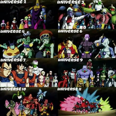 In your prediction, Who do you think is the strongest universe among them? <----->  Double Tap to like it :) Tag a friend, who would like it ❤️  <--->  #thesupersaiyanstore #db #dbs #dbgt #dragonball #dragonballz #dragonballsuper #dragonballgt #dbsuper #Goku #songoku #gohan #songohan #goten #vegeta #trunks #piccolo #beerus #whis #supersaiyan #kamehameha #kakarot #manga #anime #frieza #otaku
