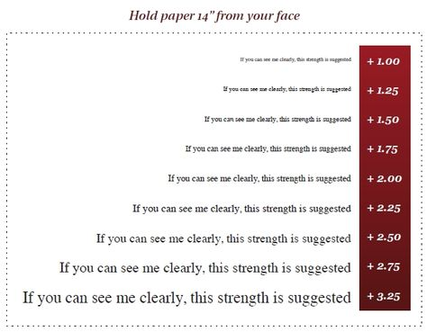Find Your Reading Glasses Strength Sohelpful Eyehealth If You Can T Read Well On You Iphone Go Readers Glasses Reading Glasses Finding Yourself