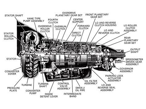 Parts Diagram For 4l60e Transmission Yahoo Search Results Yahoo Image Search Results Transmission Image Search Planetary