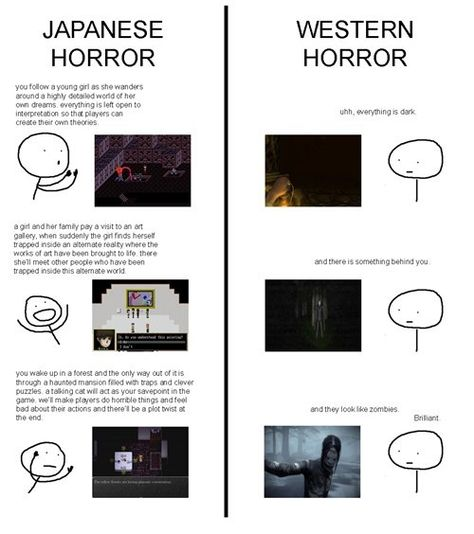 The Differences Between Western And Japanese Horror Games