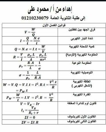 ملخص قوانين مادة الفيزياء كاملة للصف الثالث الثانوى الشهادة الثانوية العامة 2017 الاستاذ محمود على Pdf Books Sheet Music Books