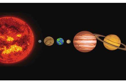 Kelas 6 Tema 9 Mengenal Tata Surya Tata Surya Planet Jupiter Memahami Bacaan