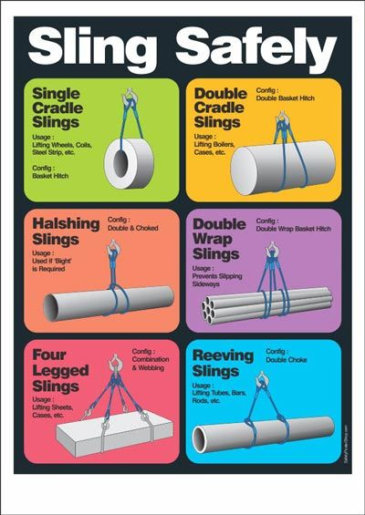 Sling Safely | Posters: accident prevention | Safety posters